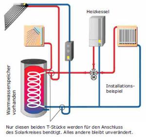 Aqua System mit Wasser für Solaranlagen